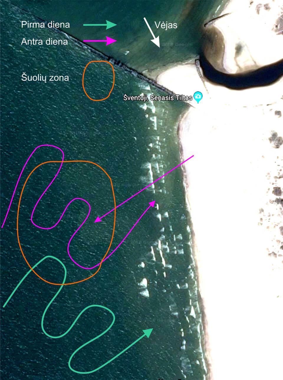 Šventosios pietinio spoto vaizdas. Esant didelėms bangoms linksmiausia bangas raižyti gelbėjimo stoties linijoje. Jei bangos nedidelės, jos geresnės arčiau molo.